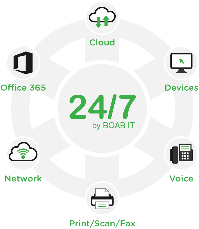 Managed Devices for Lawyers 24/7